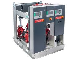 Fire fighting systems for sprinkler systems according to EN 12845 Wilo-SiFire EN Wilo-SiFire Easy